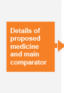 Details of proposed medicine and main comparator