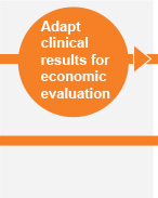 Adapt clinical results for economic evaluation.